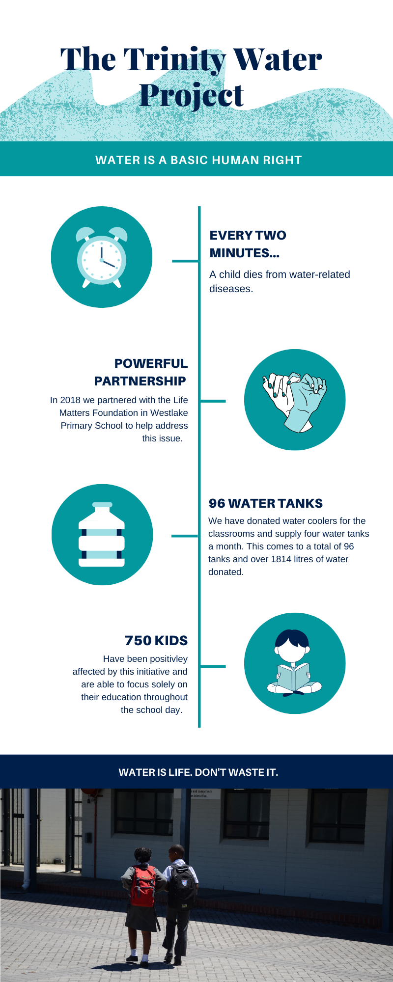 The-Trinity-water-project-infographic-3